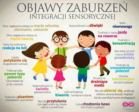 objawy zaburzeń integracji sensorycznej